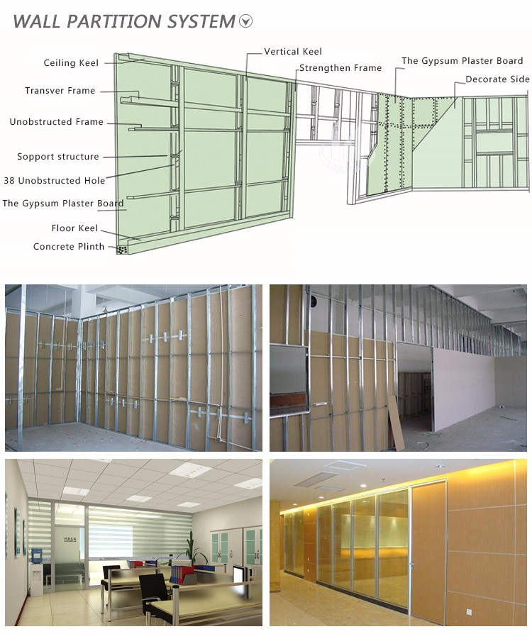 Drywall Partition System : Guangzhou nuoran factory building material drywall