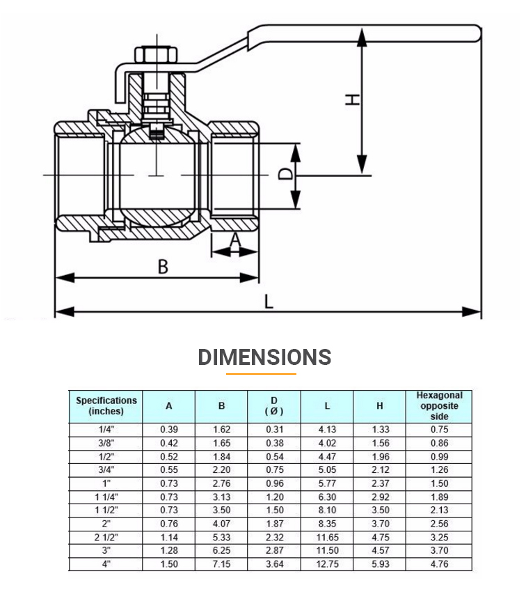 hand operation brass ball valve