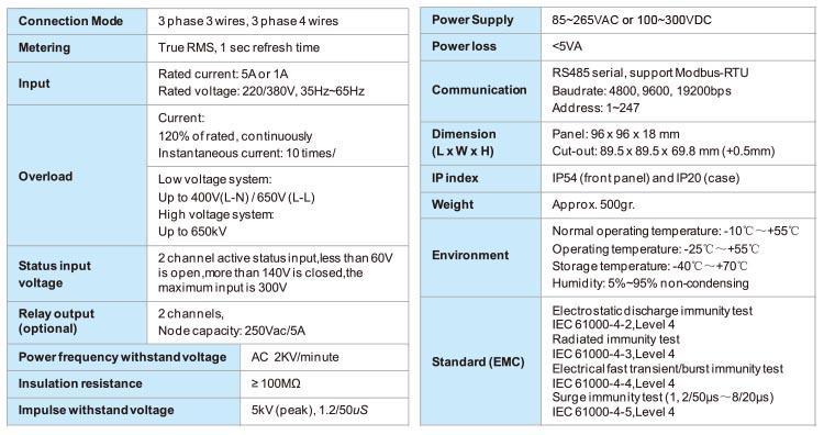 パイロット SPM33 多機能パワーメータデジタル電圧計、電流計、ボルトメーター