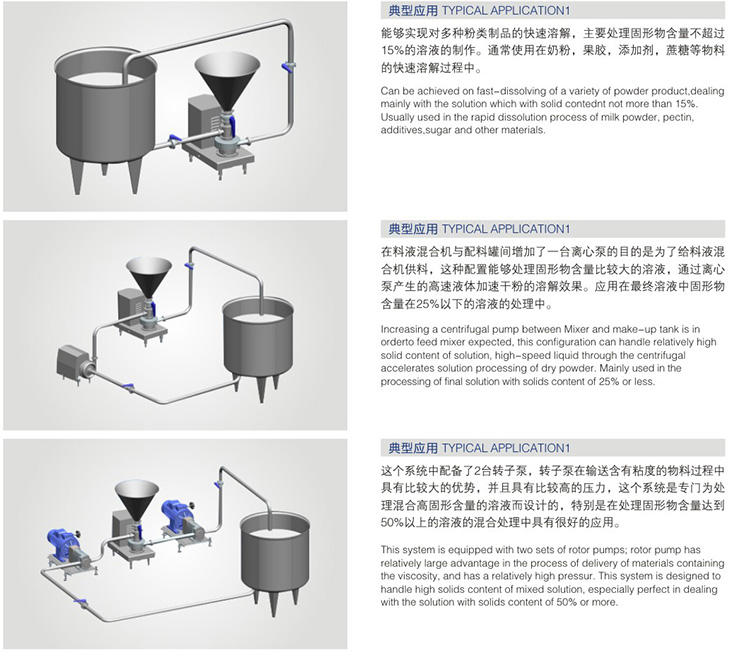 QJYL Sanitaire Vloeistof Mengen Tank