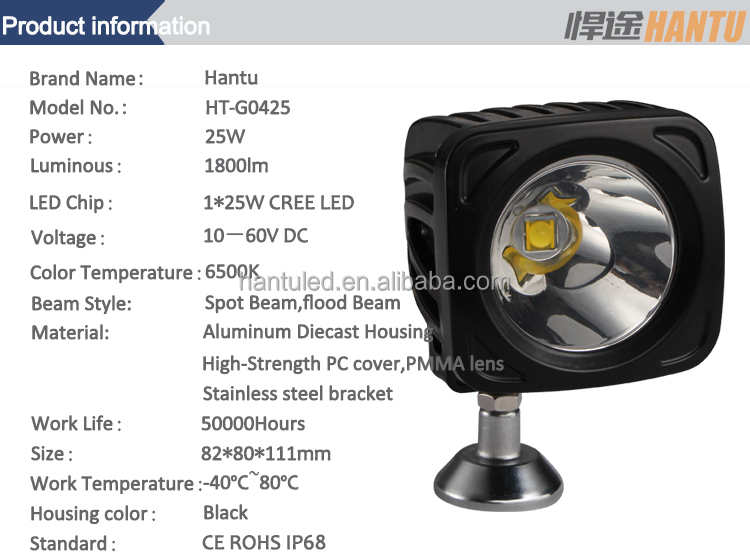25w highbay worklight with factory price