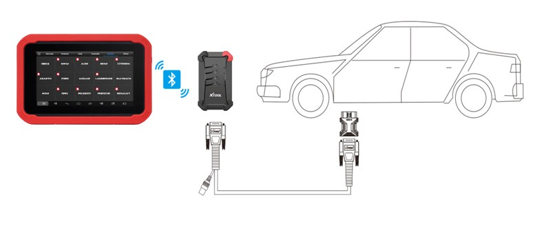 Automobile Key Programming Tool Machine Manufacturers For All Cars ...