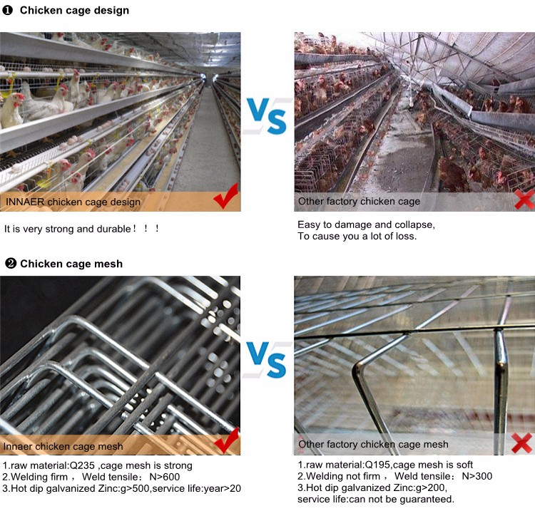 Galvanized/plastic poultry feed troughs forchicken cage