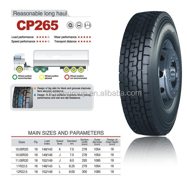 China tires good quality Chinese tires best selling cheap wholesale tires 1000R20