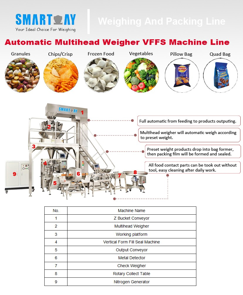 latest vertical packing machine price roasted company for meat packing-8