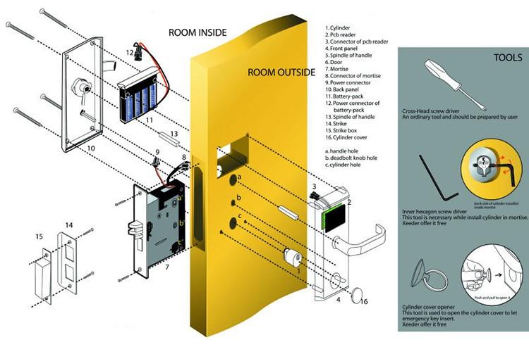 Giá Rẻ Nhất Cao Chất Lượng Thép Không Gỉ T57 RFID Thông Minh Điện Tử Khóa Khách Sạn Khóa Cửa Phòng Với Thẻ Cho Khách Sạn
