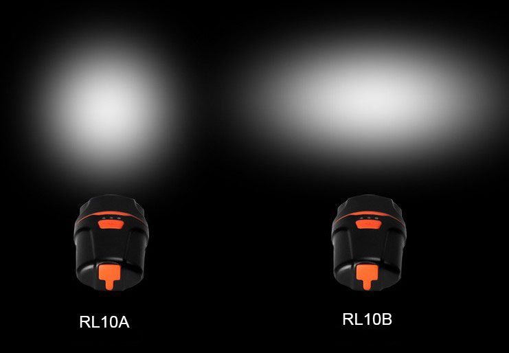 New patent USB rechargeable waterproof LED bicycle riding headlights