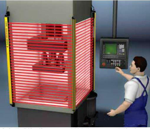 Optical Safety Light Curtain Sensor,Safety Light Barrier Sensor ...