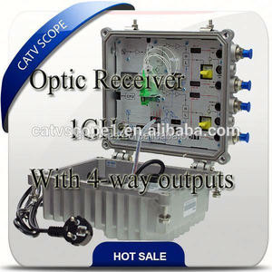 Outdoor Waterproof Optical Receiver for HFC/Optical Node with 4 port output