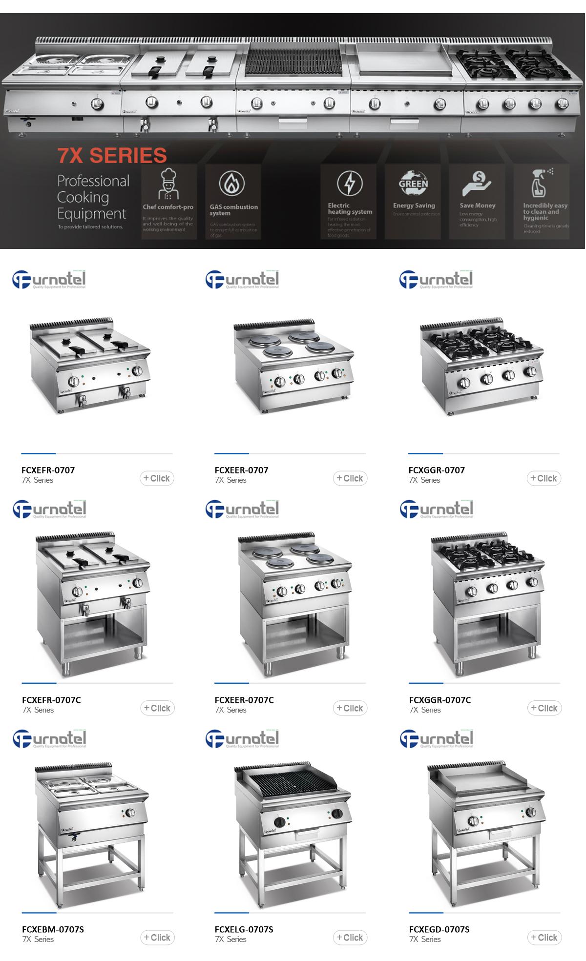 Guangzhou Shinelong Kitchen Equipment Co., Ltd. - Kitchen Equipment ...