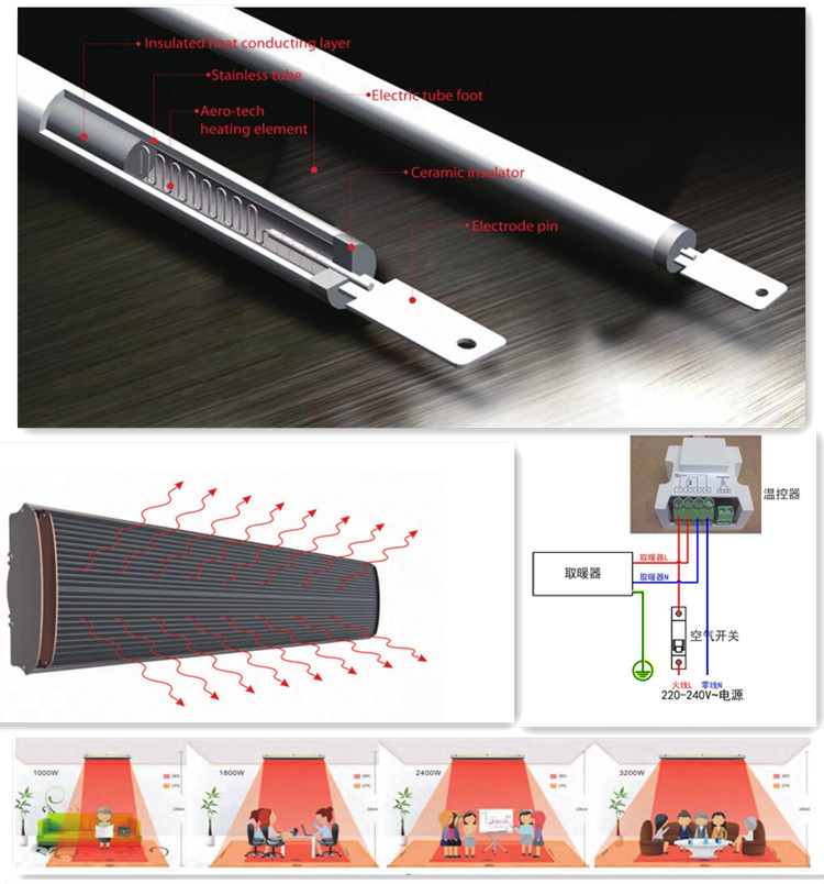 1800W heatstrip electric saving infrared panel heater for outdoor heating