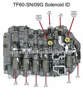 allison 1000 transmission wiring diagram allison 3060 transmission wiring diagrams tf60 sn 09g transmission oil valve body for volkswagen
