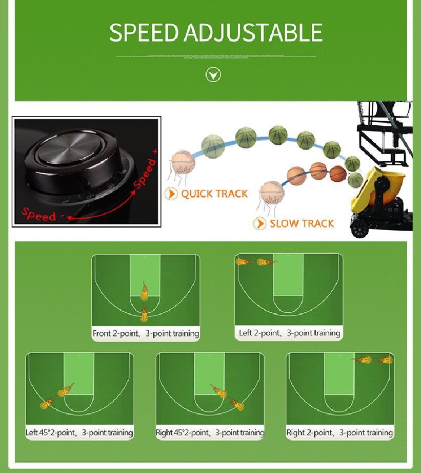 ที่มีคุณภาพสูงร้อนขายกีฬาอุปกรณ์การฝึกอบรมเครื่องฝึกอบรมบาสเกตบอล