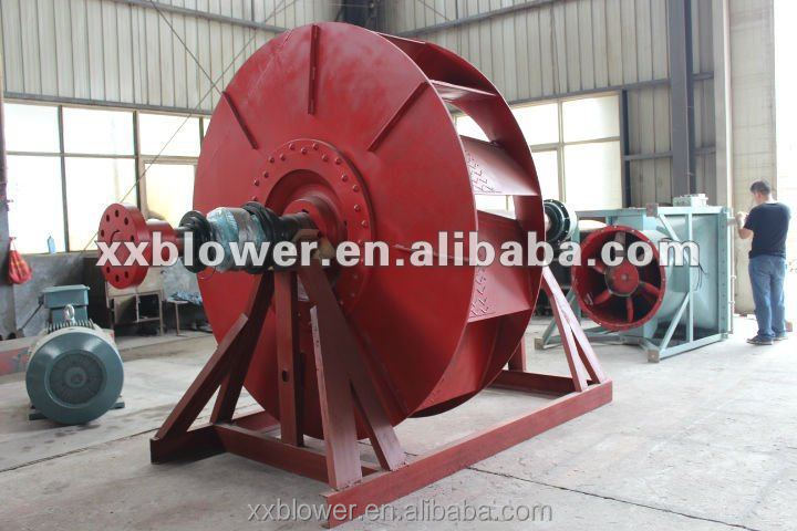 Axial Flow Pipe-Type Ventilation Exhaust Fan Impeller 2.8m-11.2m