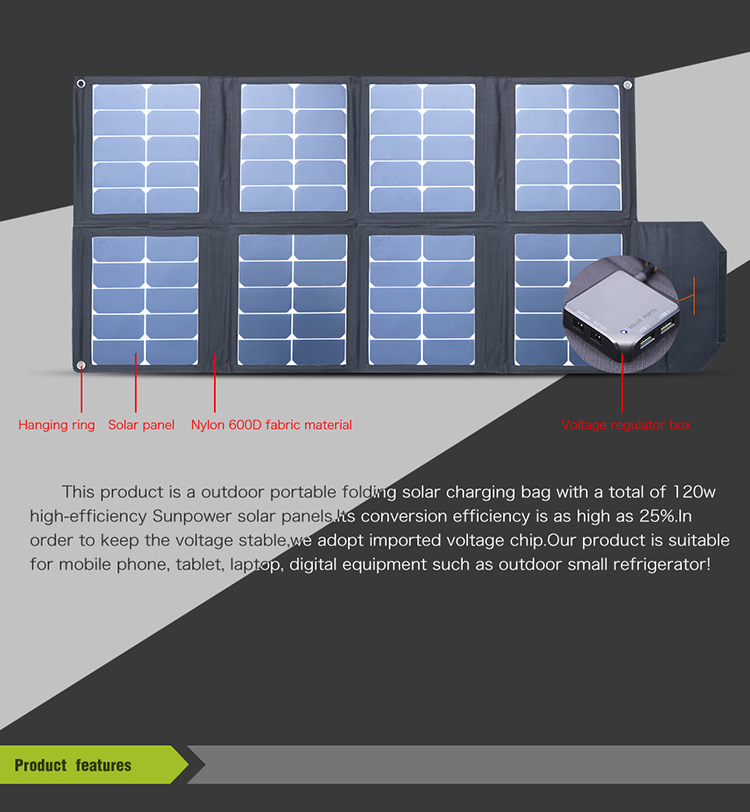 Outdoor Portable Solar Charger 120W/80W Foldable Solar Panel with Multiple DC Outputs 5V/12V/19V