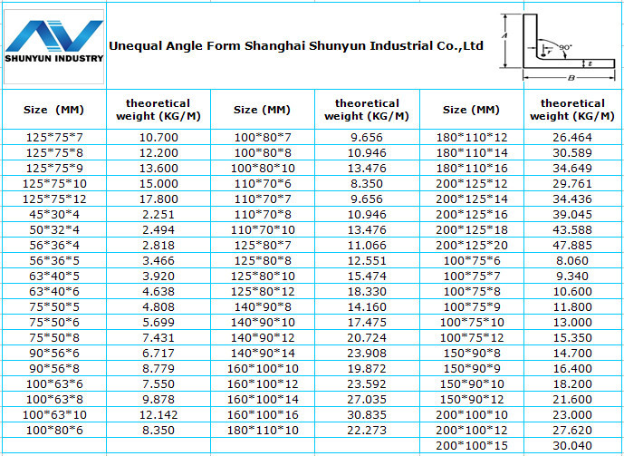 Angle Bar With Grade En S235jr S355jr In Size 40 Also