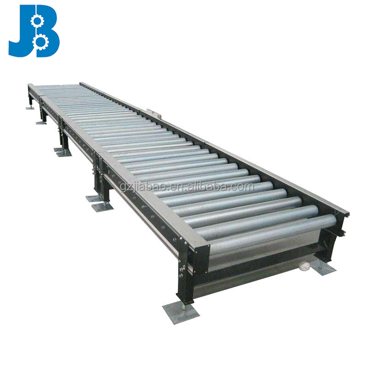 Factory Custom Powered Roller Conveyor Systems/roller Conveying Machine For  Pallet - Buy Powered Roller Conveyor Systems,Roller Conveying