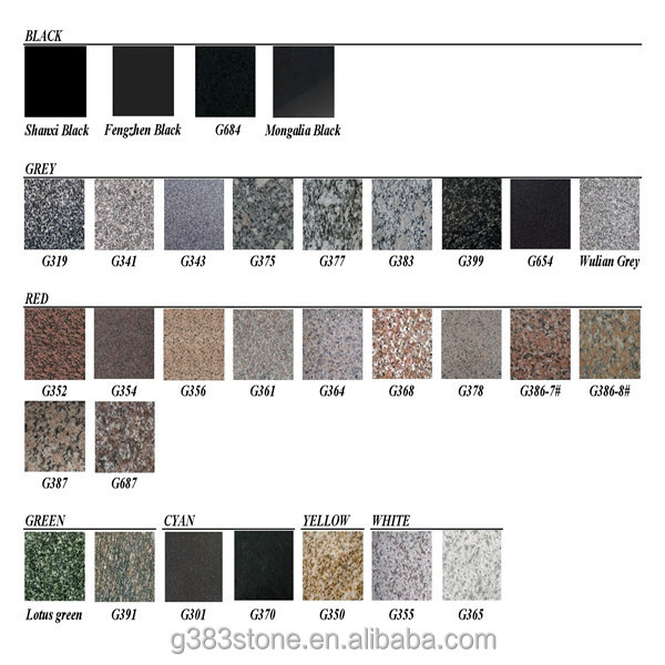 granite and marble importing,China nature granite