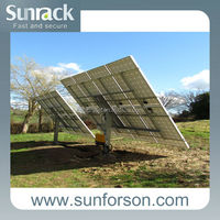 Cost effective solar panel pole mounting system/solar panel stand
