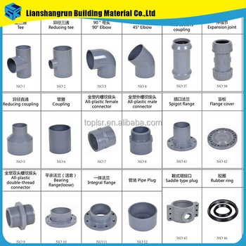 Hot sale plumbing fittings names of pvc water supply pipe for Types of plastic water pipe