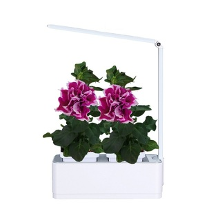 Newly co2 controller for hydroponic nutrient solution grow systems