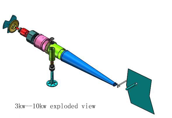 พลังงานทดแทนฟรี 10kw กังหันลมแม่เหล็กถาวร