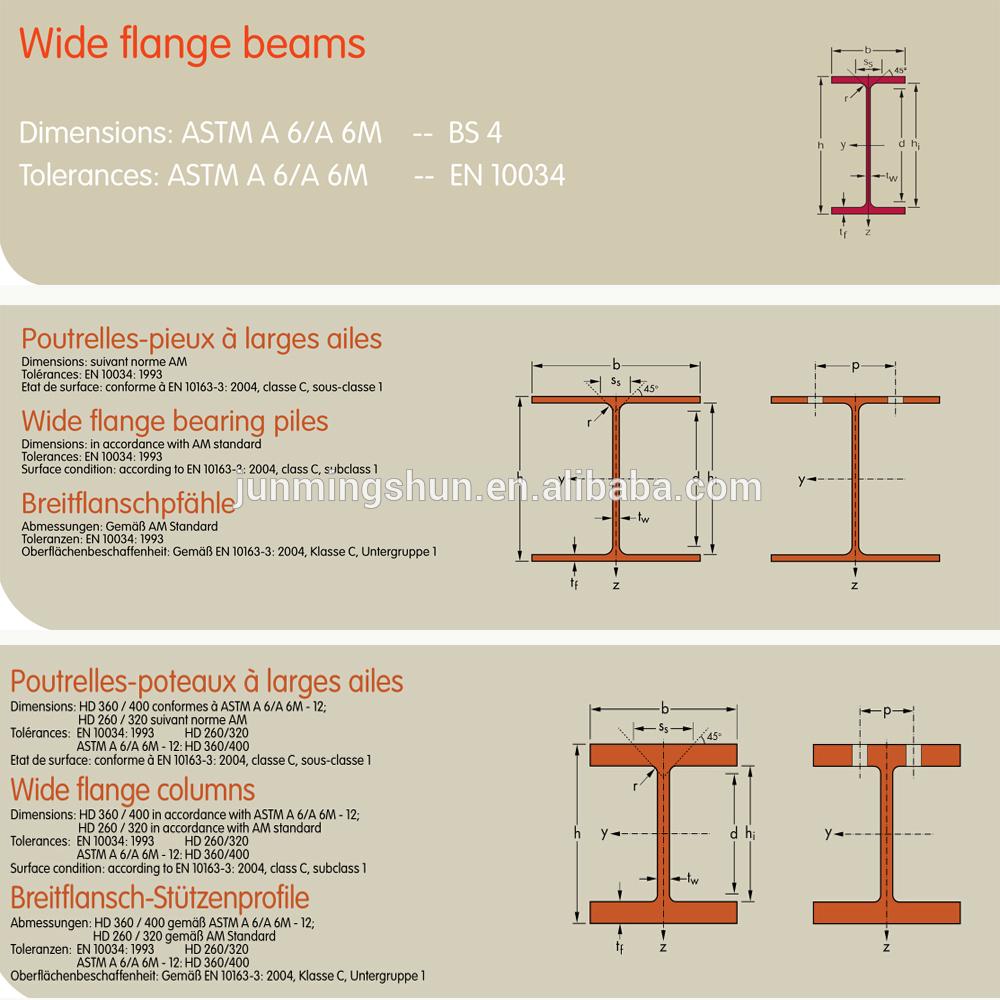 hyundai steel company profile pdf