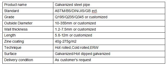 Hot Dip Galvanized Steel Pipe Ms Pipe Full Form From China - Buy ...
