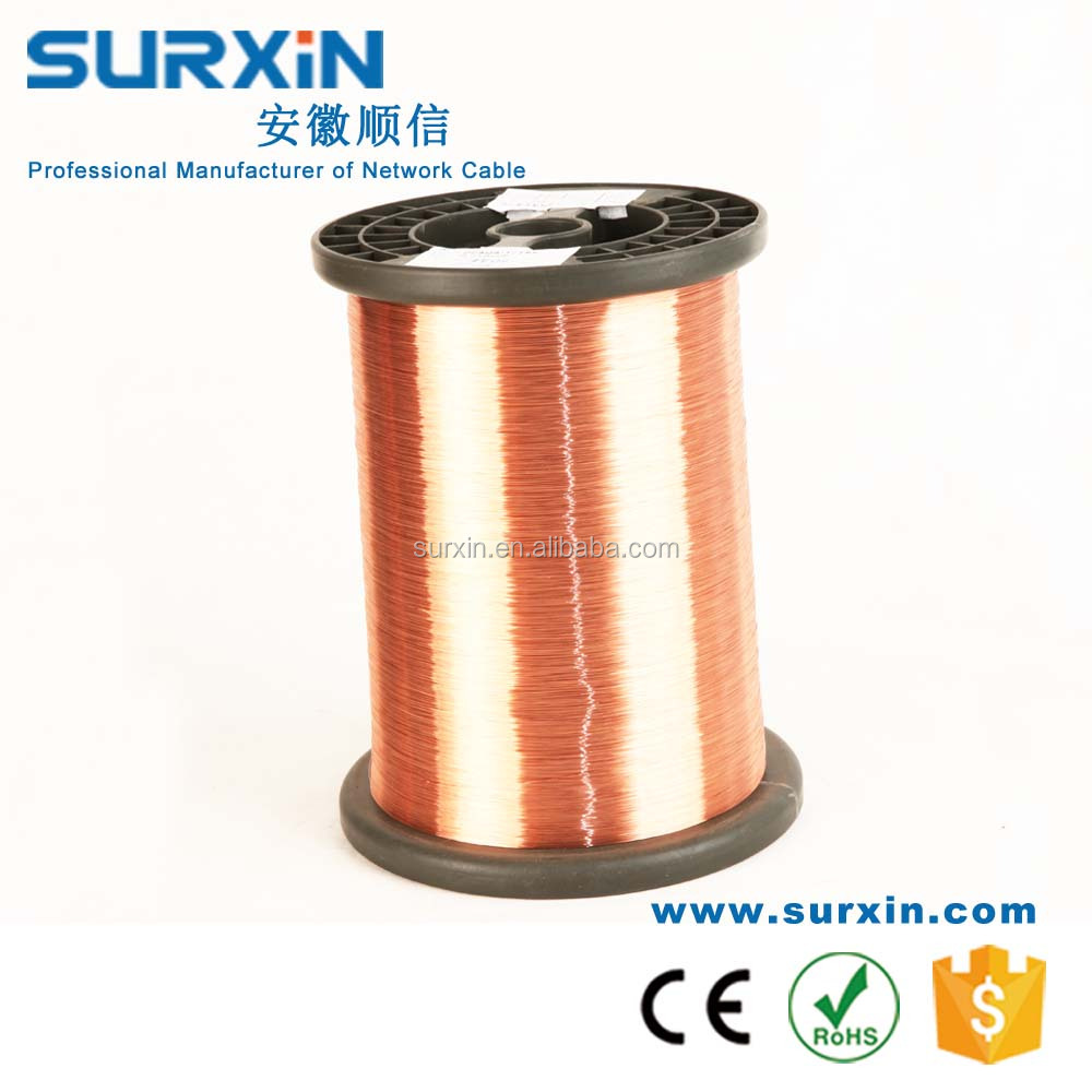 China Coated Copper Wire, China Coated Copper Wire Manufacturers and ...