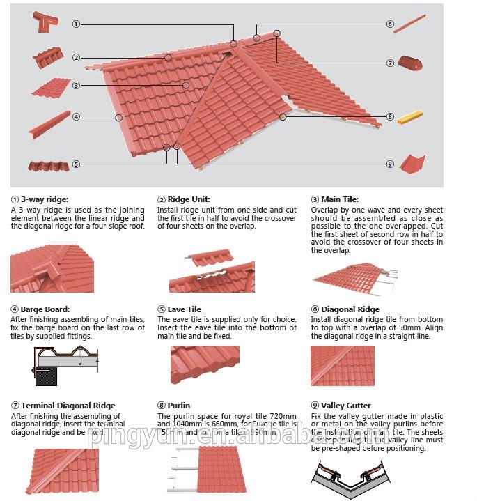 Synthetic Resin Pvc Roof Tile Asa Pvc Spanish Roof Tile