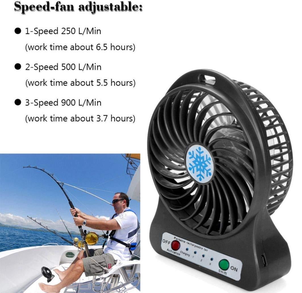 Makaor Mini Fan,Portable Rechargeable LED Light Fan Air Cooler Mini Desk USB 18650 Battery Fan (Black, Side:14cmx 10.6cmx 4.2cm)