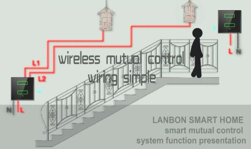 SMART 3 Gang 2 way 3 way Light Switch Wireless Remote Dimmer Switch