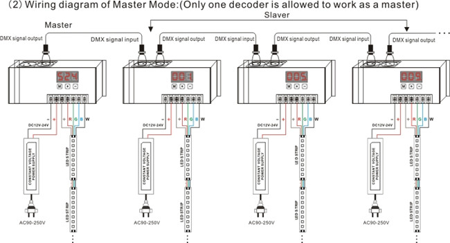 dmx lighting diagram wiring diagram Dmx Wiring Diagram lutron solutions for dmx512 a app note