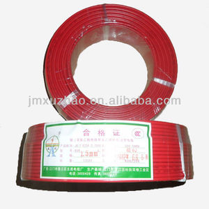 CCC Red PVC Color Power Cord 1.5MM Cable Price