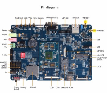 S5p4418 Cortex-a9 Low Price Quad Core Arm Board Support Mipi Dsi Mipi Csi  Lvds Hdmi Better Than S5pv210 - Buy S5p4418,Low Price Quad Core Arm