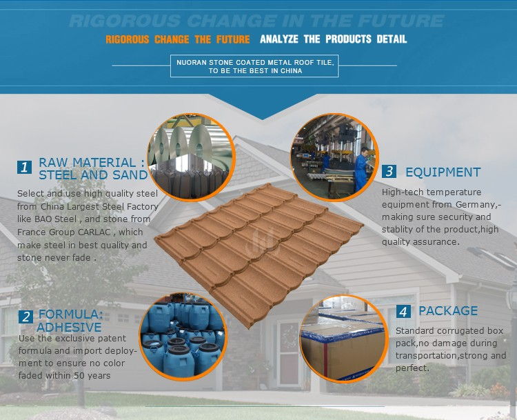 Roofing Shingles Copper Colored Metal Types Of Covering