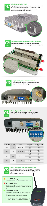 10 dBm WCDMA dcs gsm sinyal selular repeater