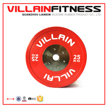 Powerlifting/Set Completi