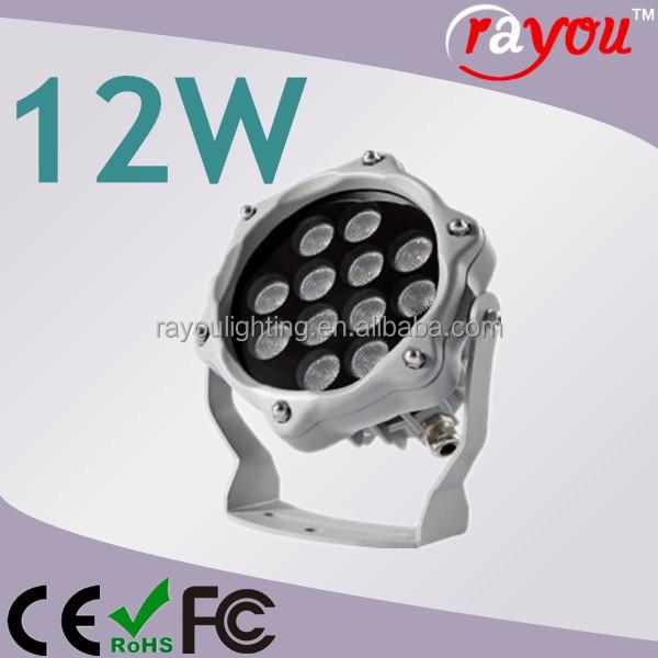 Buitenkantip65 led spot light 12v buiten kleur veranderende led spotlight waterdicht ontwerp - Spotlight ontwerp ...