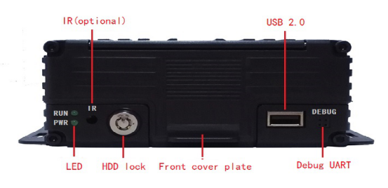4CH D1 HDD & SD Card Mobile DVR for Vehicle Video Recording