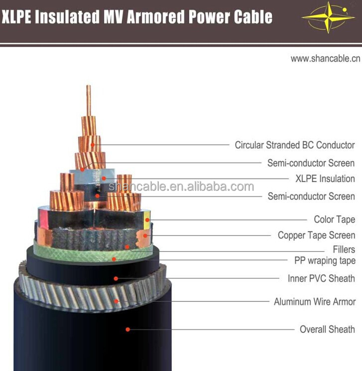 armoured cable various types of xlpe and pvc insulation power cable ...