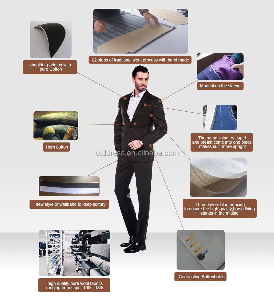 eeffdfb80c3 Latest design men wedding suit supply in China party wear dresses for men.