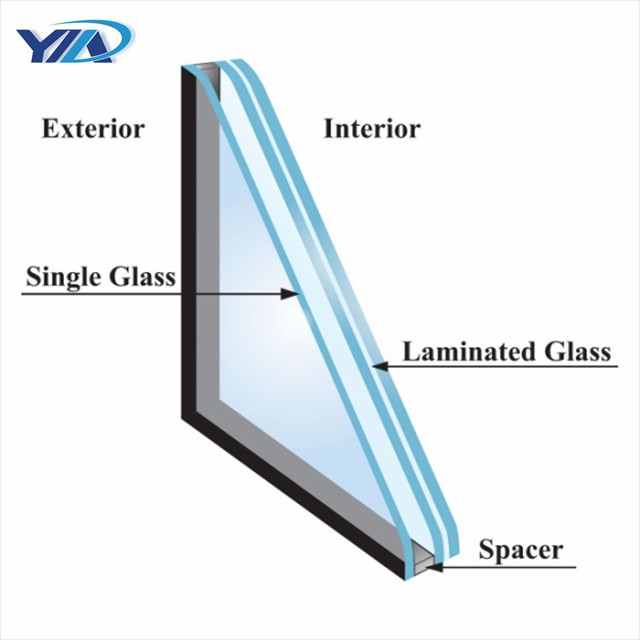 8mm 0.38 pvb 8mm translucent annealed laminated glass