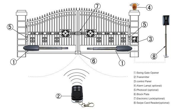 evenflo easy swing gate instruction manual