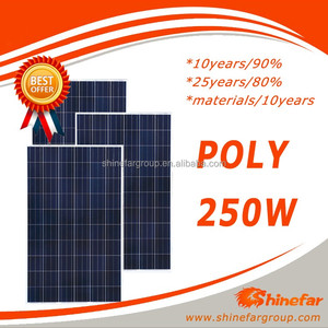 comprar placas solares en china solar panels information poly 250w