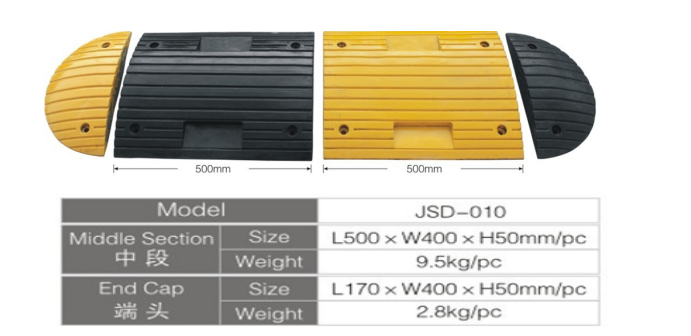 wholesale rubber car ramp with good price