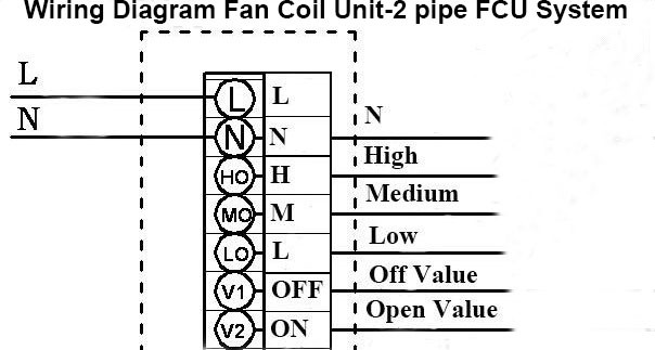 fcu wiring diagram   18 wiring diagram images
