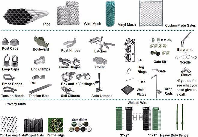 Fine Chain Link Fence Parts List D And Decor