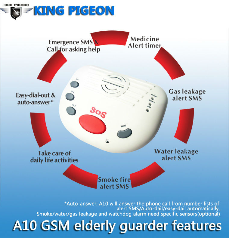 Senior Gsm Safety Alarms For Elderly Fall Alarm Systems With Call ...