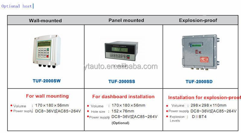Low Price Ultrasonic diesel oil Flow Meter 4-20mA RS485/RS232 ultrasonic oil flow meter